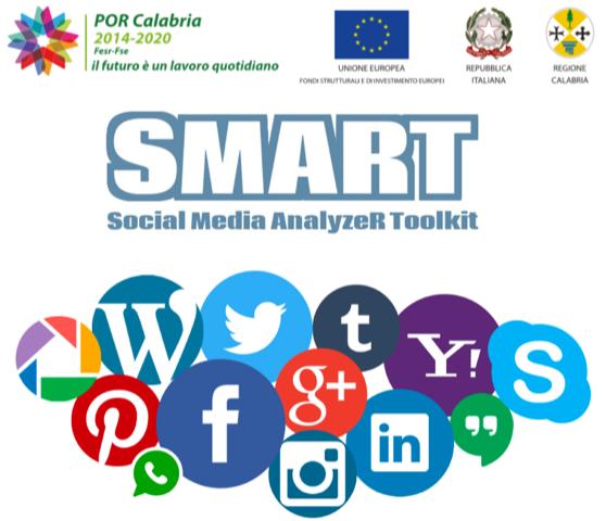 Social Media AnalyzeR Toolkit